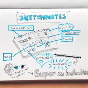 Beispiel für Sketchnotes